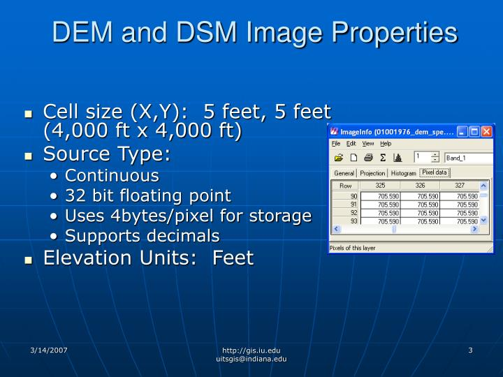 Dem and dsm image properties