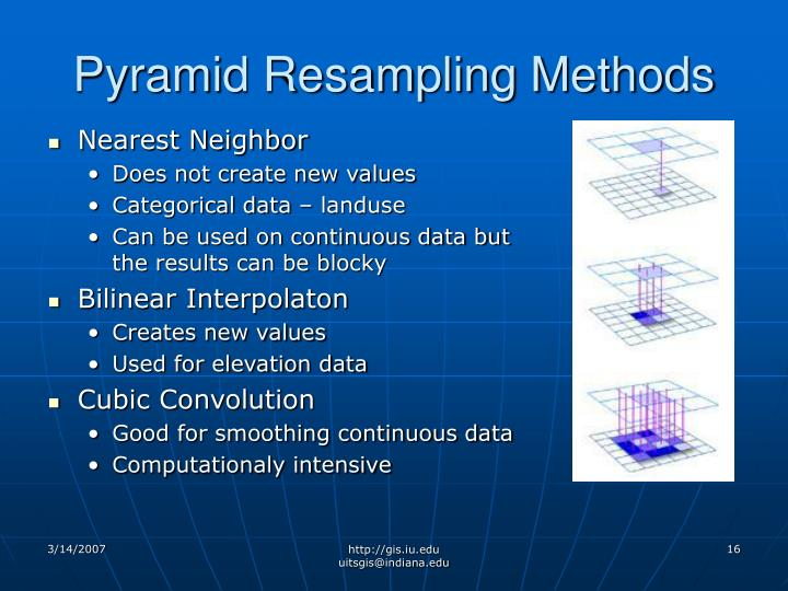 Pyramid Resampling Methods