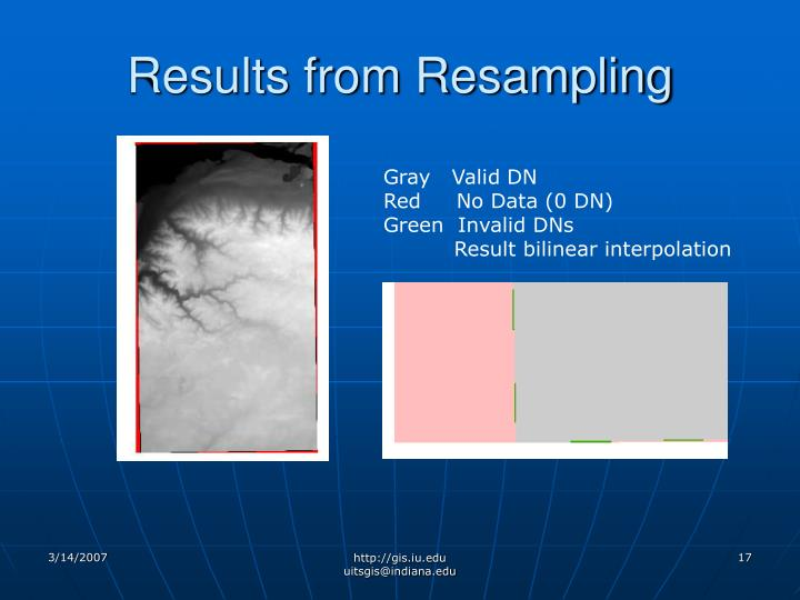 Results from Resampling