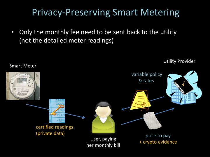Privacy-Preserving Smart Metering