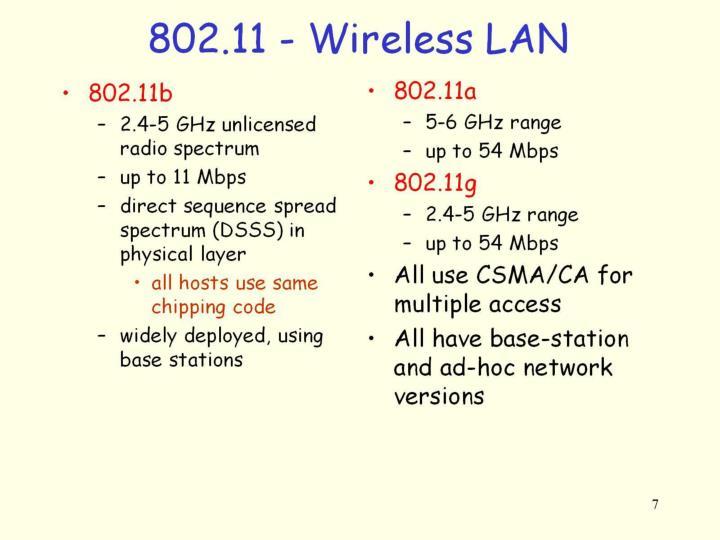 802.11 - Wireless LAN