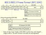 802 2 802 3 frame format rfc 1042