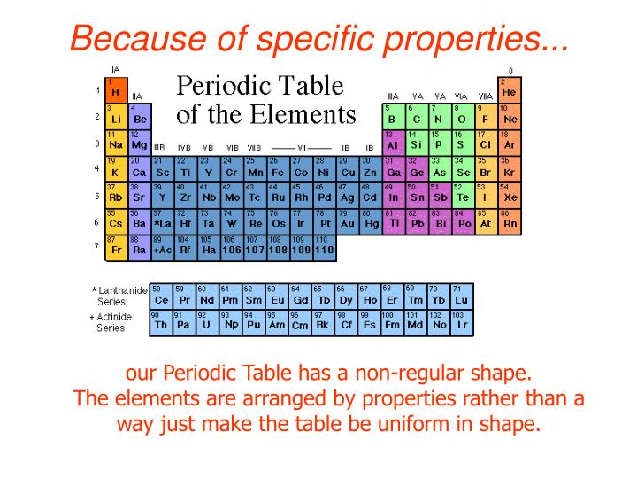 Because of specific properties...