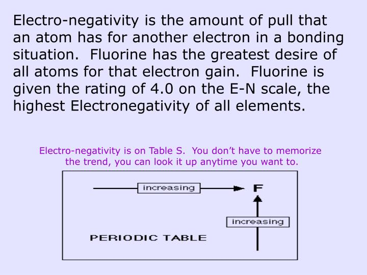 Electro-negativity is the amount of pull that an atom has for another electron in a bonding situation.  Fluorine has the greatest desire of all atoms for that electron gain.  Fluorine is given the rating of 4.0 on the E-N scale, the highest Electronegativity of all elements.
