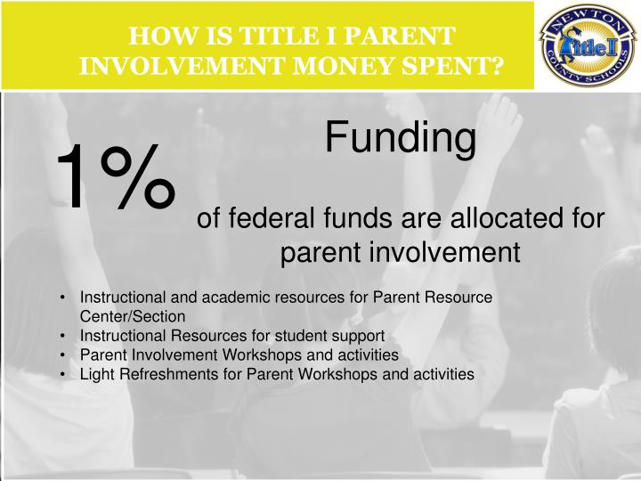 How is Title I Parent Involvement Money Spent?