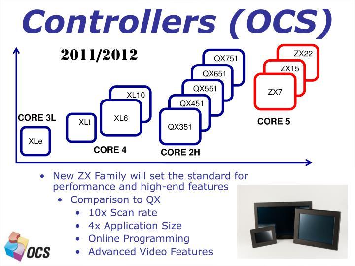 Controllers (OCS)