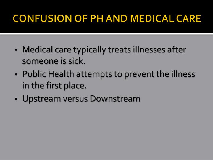 CONFUSION OF PH AND MEDICAL CARE