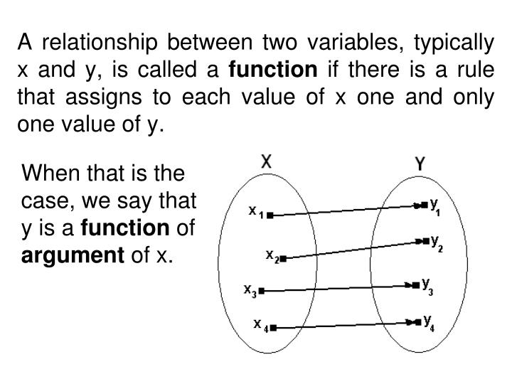 A relationship between two variables, typically x and y, is called a