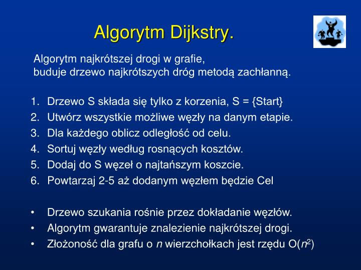 Algorytm Dijkstry.