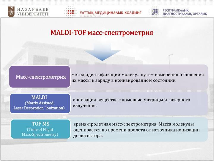 MALDI-TOF -