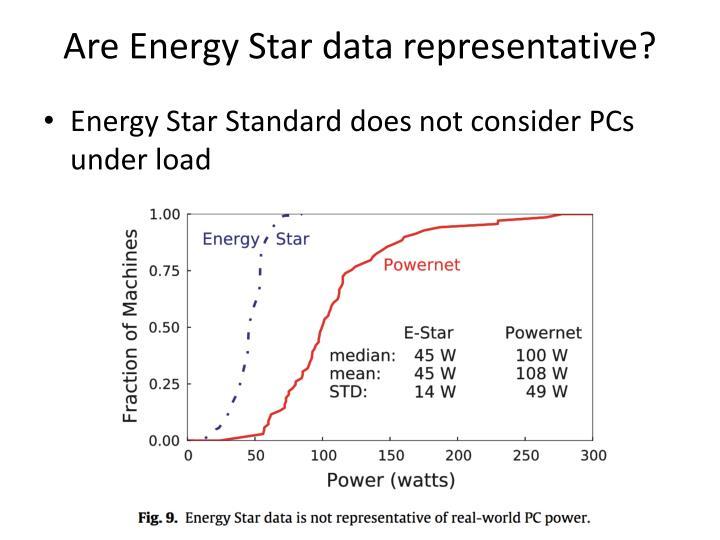 Are Energy Star data representative?