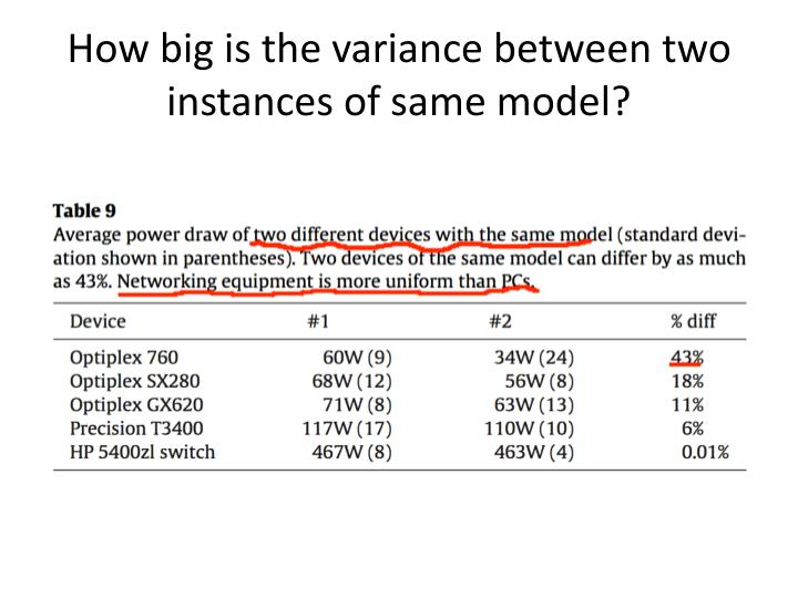 How big is the variance between two instances of same model?