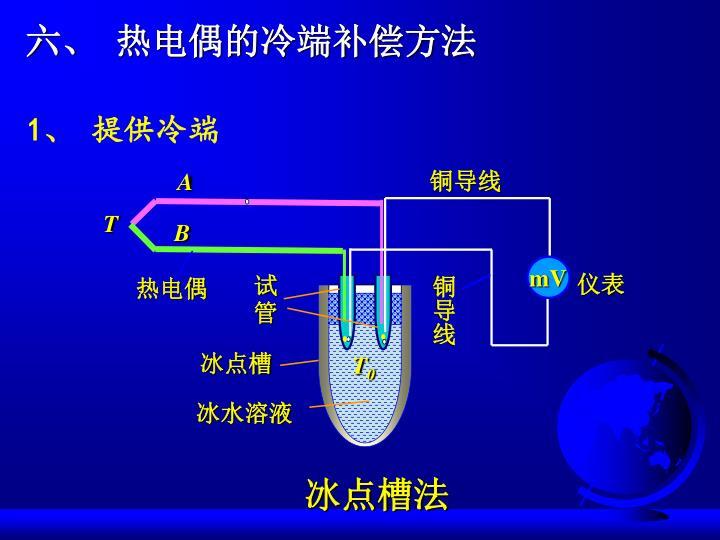 六、  热电偶的冷端补偿方法
