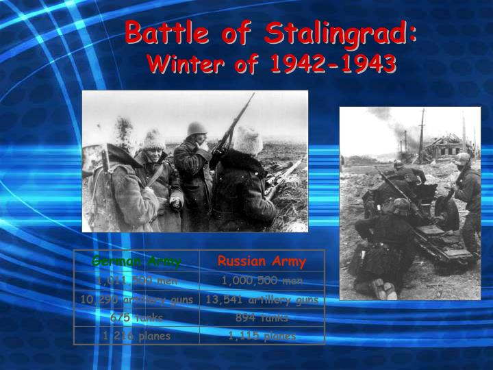 Battle of Stalingrad: