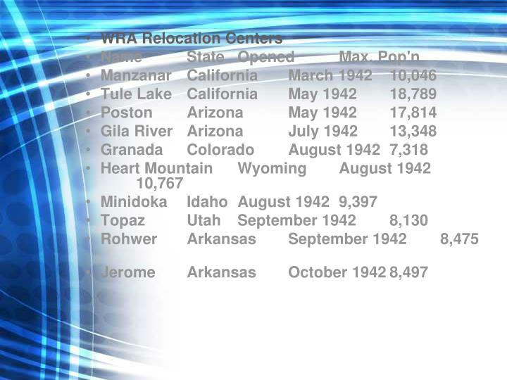WRA Relocation Centers