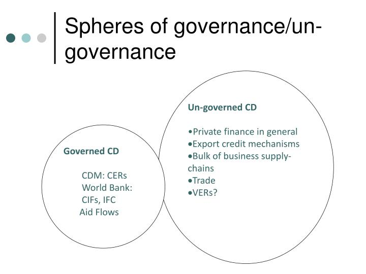 Un-governed CD
