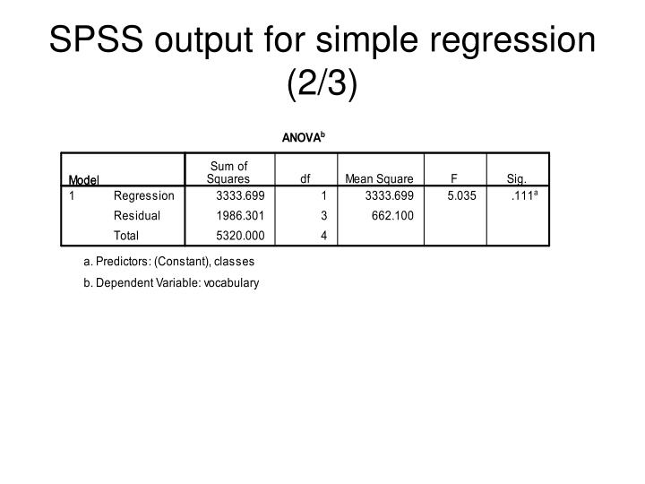 SPSS output for simple regression (2/3)