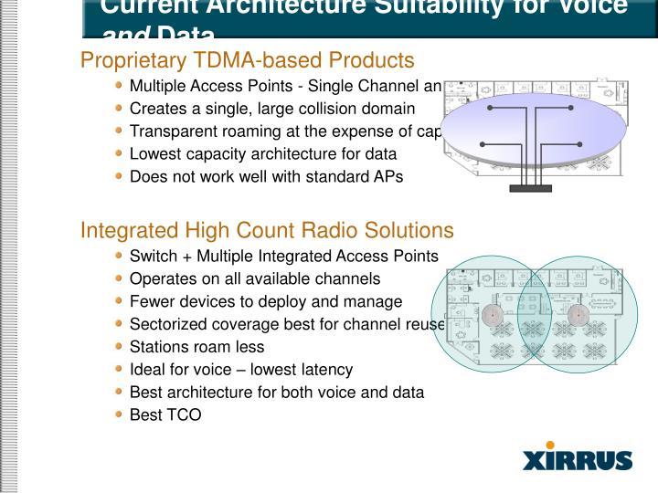 Current Architectures