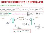 our theoretical approach2