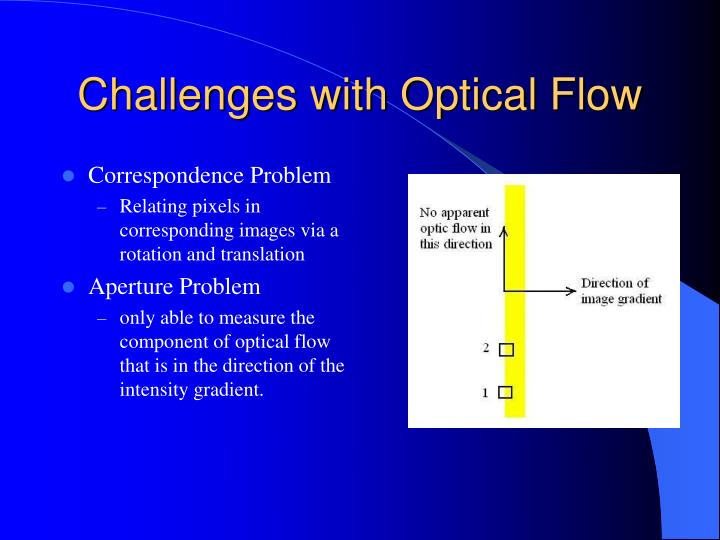 Challenges with Optical Flow