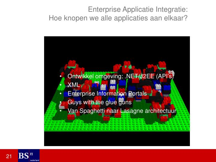 Enterprise Applicatie Integratie:
