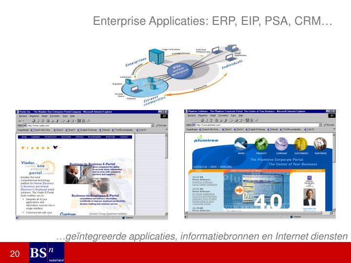 Enterprise Applicaties: ERP, EIP, PSA, CRM…