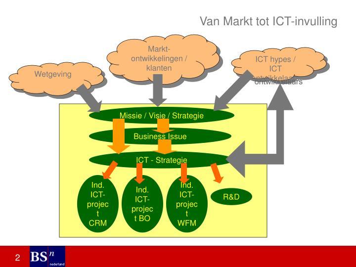Van Markt tot ICT-invulling