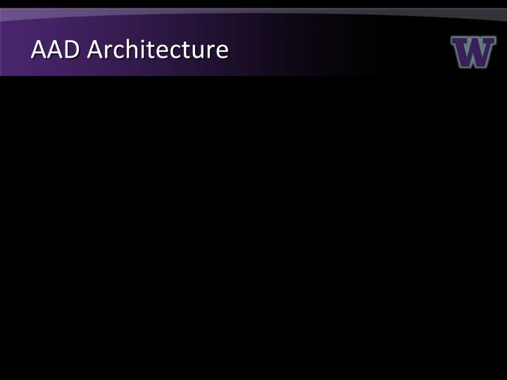 AAD Architecture