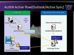 authn active flow outlook active sync