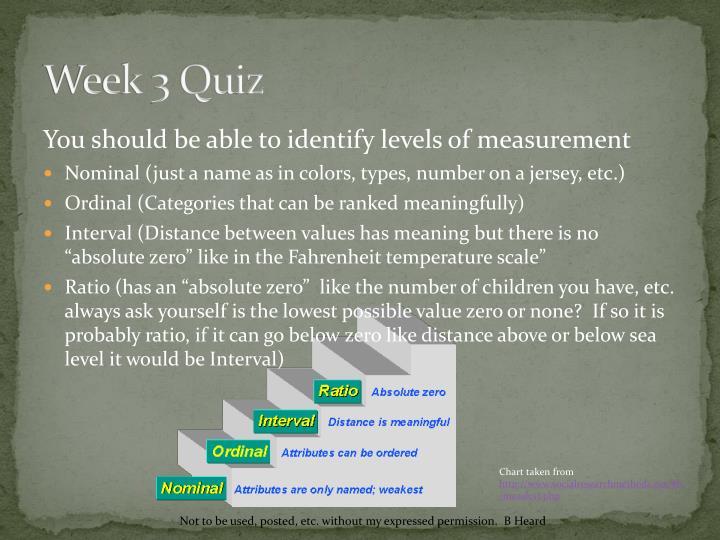 Week 3 Quiz