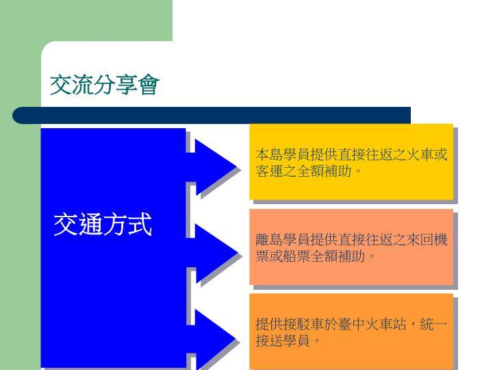 本島學員提供直接往返之火車或客運之全額補助。