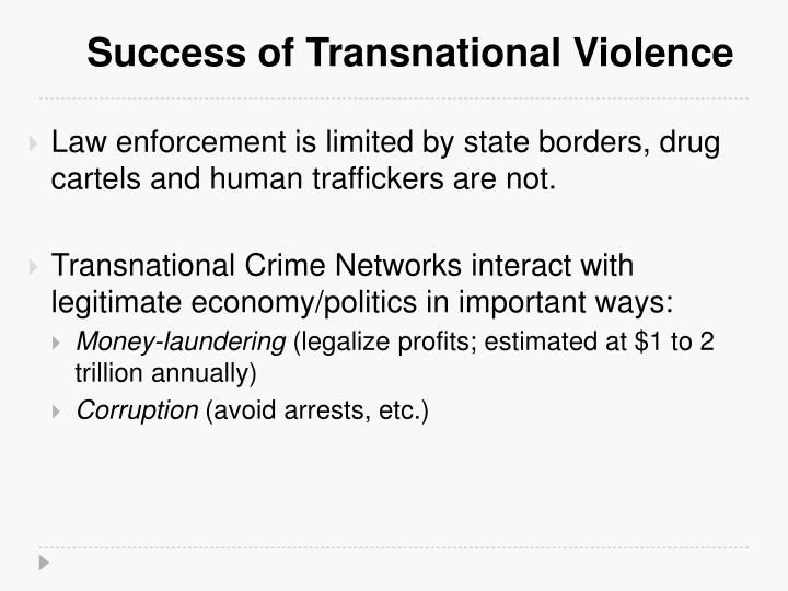 Success of Transnational Violence