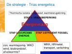 de strategie trias energetica