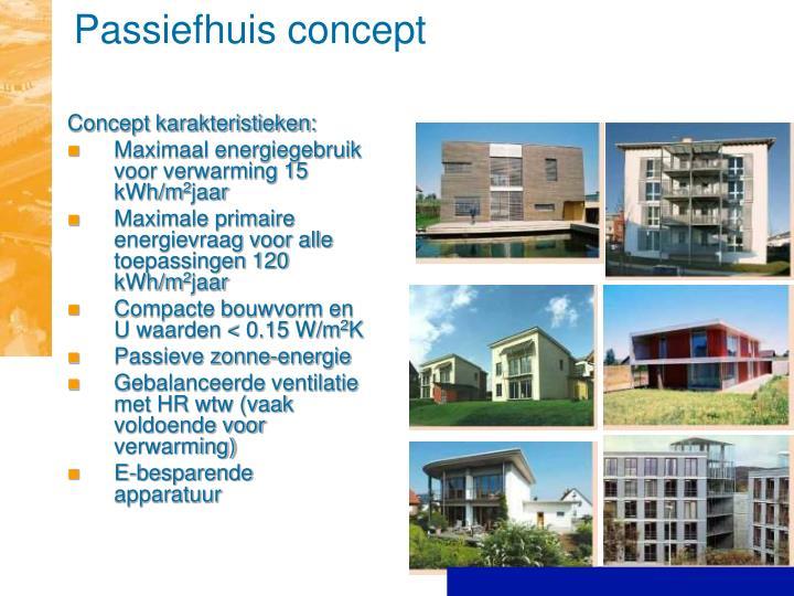 Passiefhuis concept