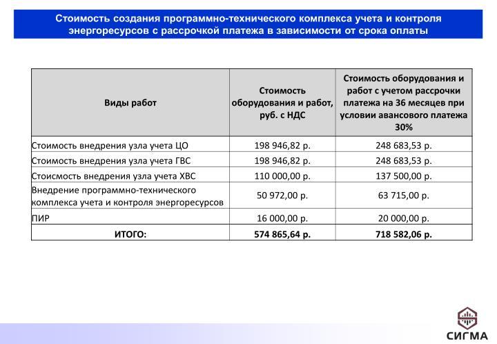 Стоимость создания программно-технического комплекса учета и контроля энергоресурсов с рассрочкой платежа в зависимости от срока оплаты