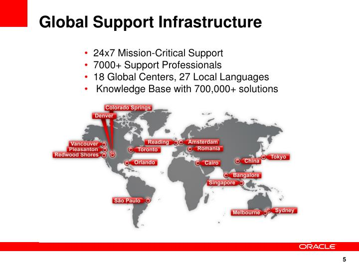 Global Support Infrastructure