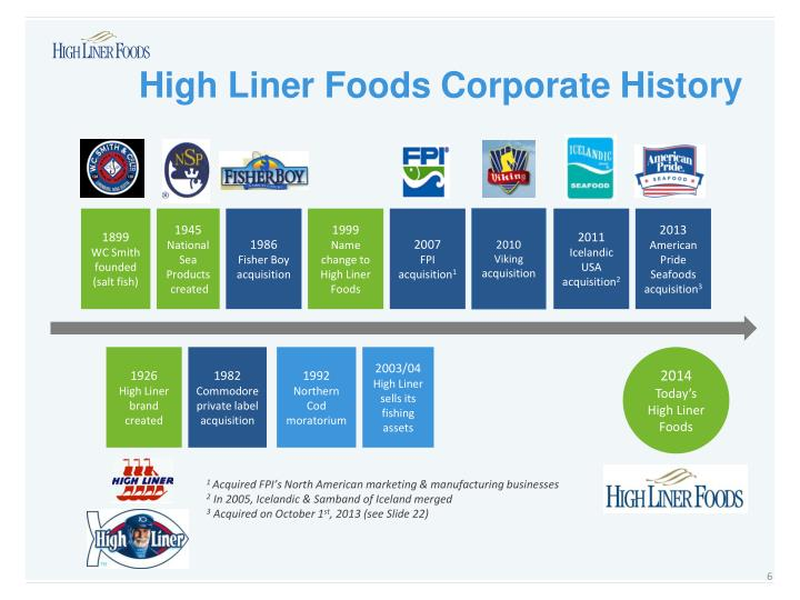 High Liner Foods Corporate History
