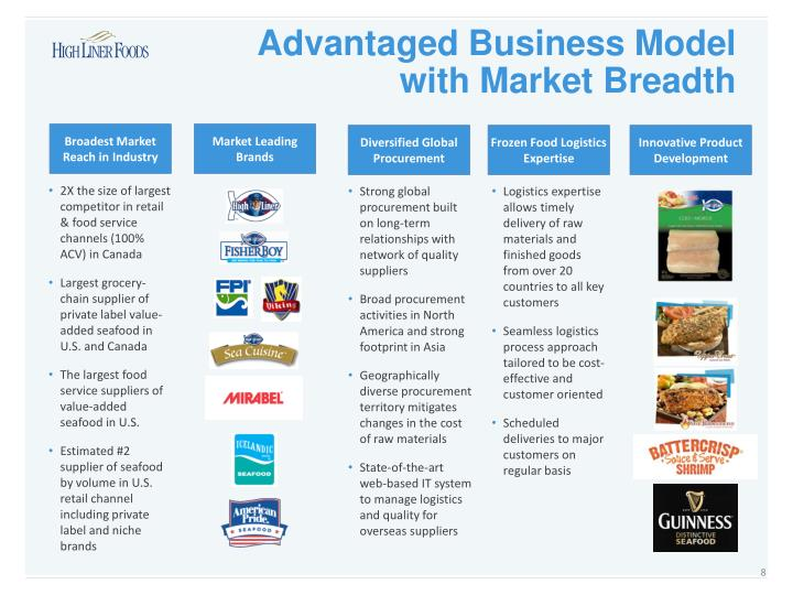 Broadest Market