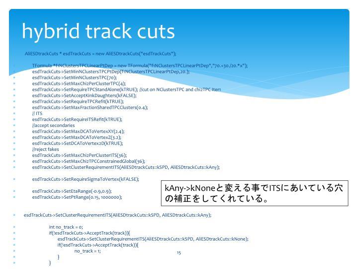 hybrid track cuts