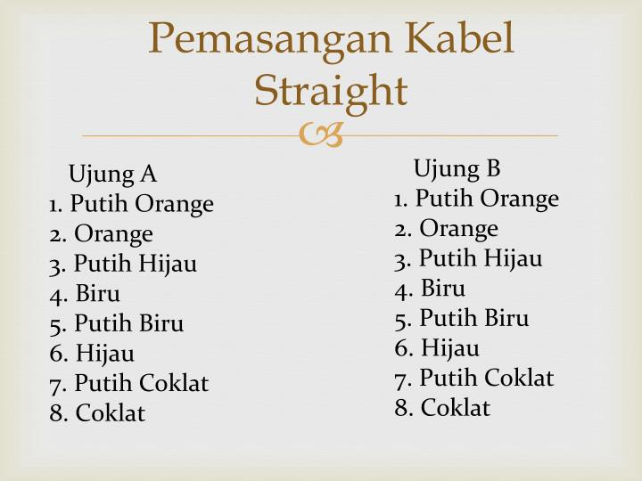 Pemasangan kabel straight