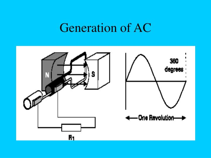 Generation of AC