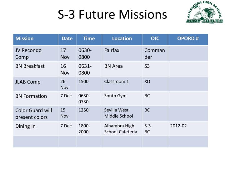 S-3 Future Missions