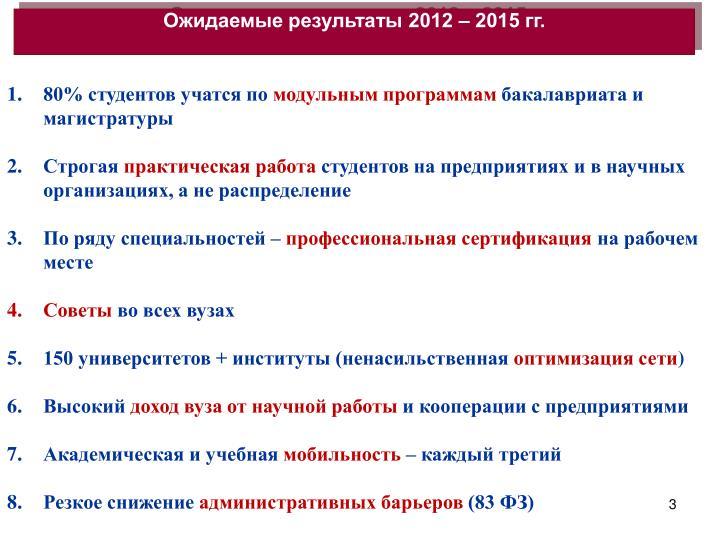 Ожидаемые результаты 2012 – 2015 гг.