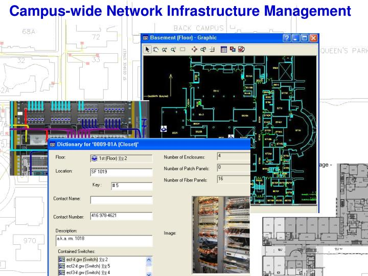 Campus-wide Network Infrastructure Management