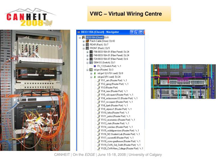 VWC – Virtual Wiring Centre