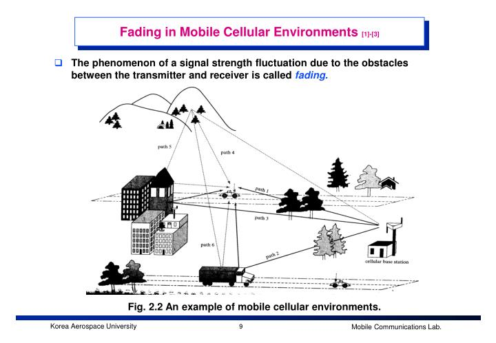 Fading in Mobile Cellular Environments