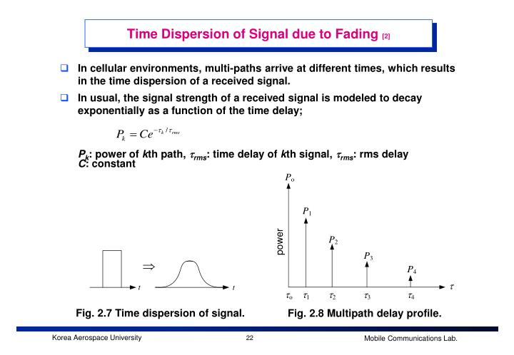 Time Dispersion of Signal due to Fading