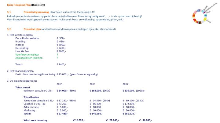 Basis Financieel Plan