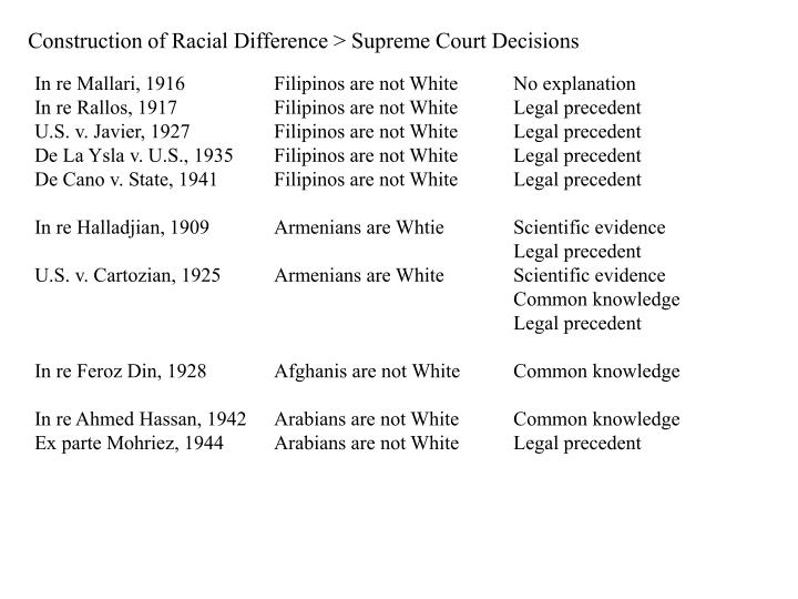 Construction of Racial Difference > Supreme Court Decisions
