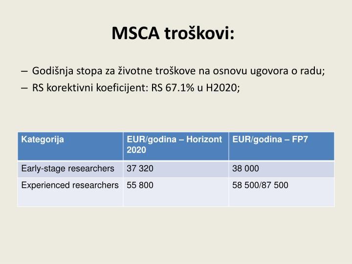 MSCA troškovi:
